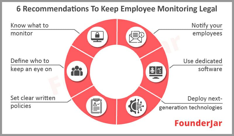 6 recommendations to keep legal employee monitoring