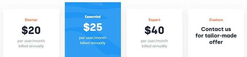 CloudTalk Pricing Plan