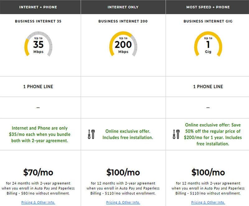 Comcast Business Internet Pricing Plan