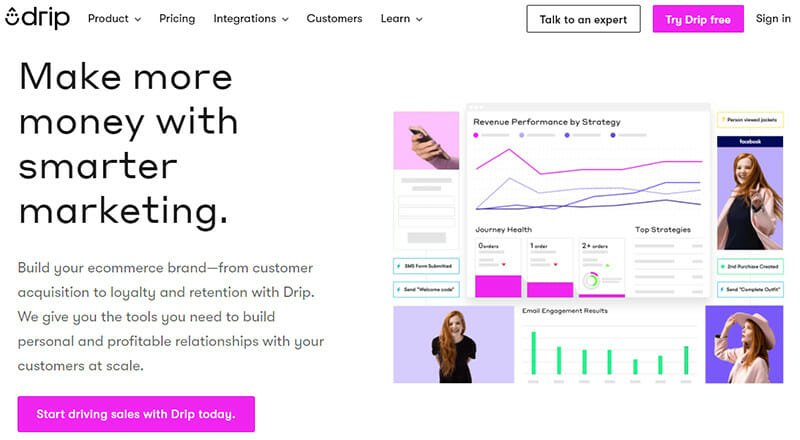 Drip is a Marketing Automation Software Ideal for Business to customer (B2C)  Businesses