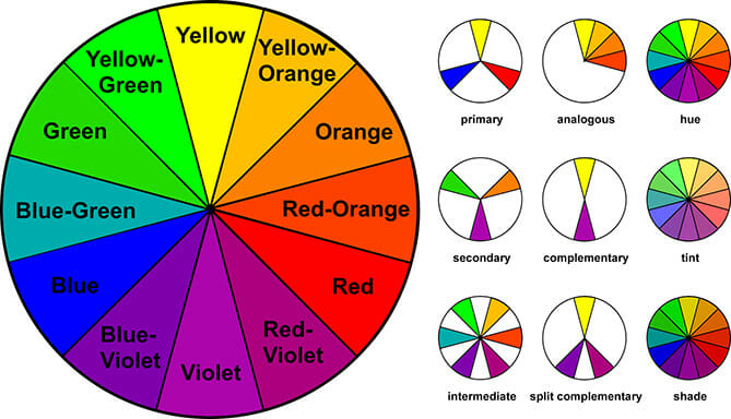 Color is a graphic design element used to draw attention to a design