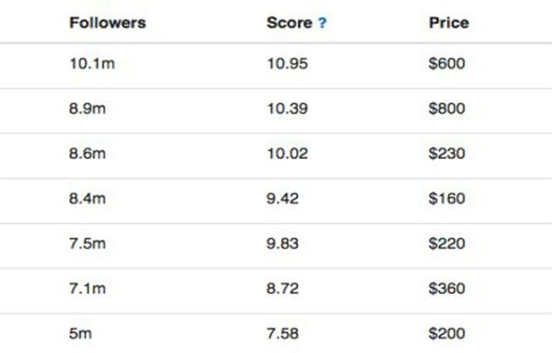 Shoutcart Pricing Plan