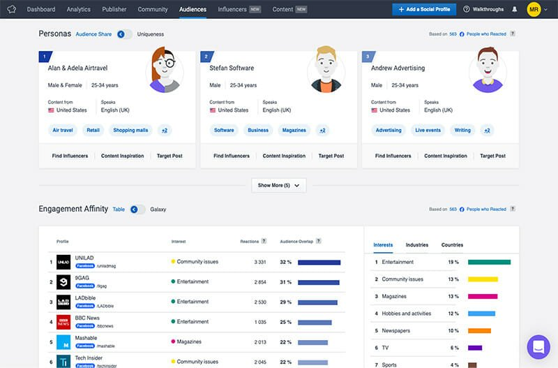 SocialBakers Influencers Collections