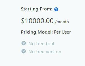 TapInfluence Pricing Plan