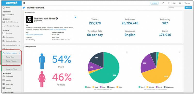 Zoomph Follower Analytics