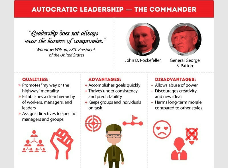 Famous Autocratic Leadership Examples