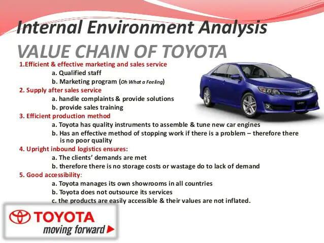 Internal Environment Analysis