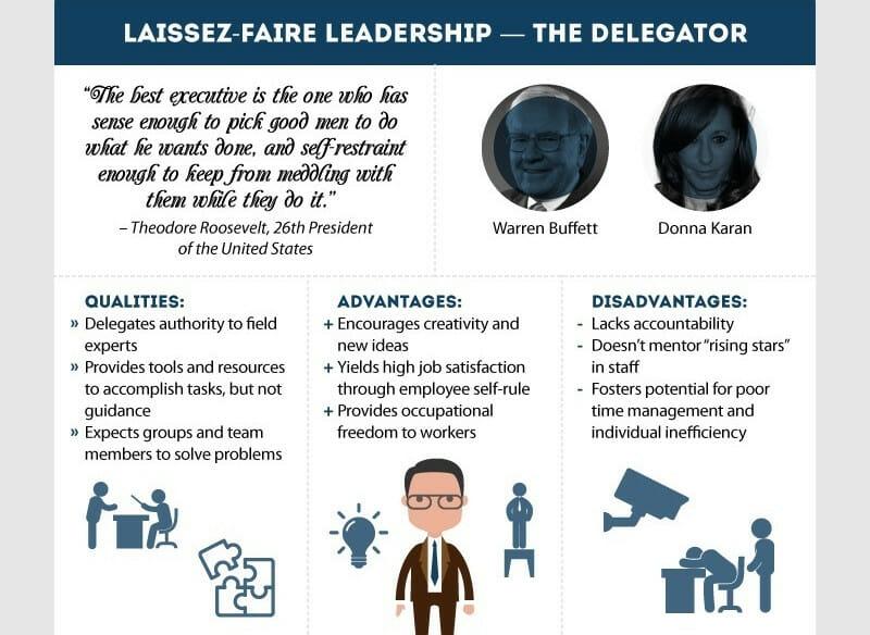 Laissez Faire Leadership Style
