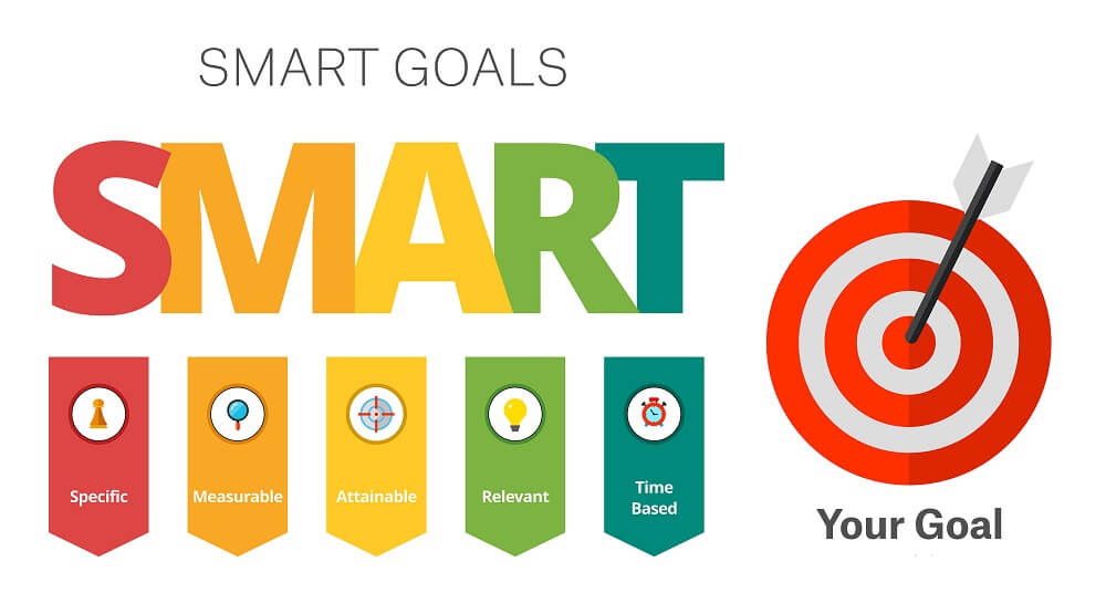 SMART Goals Definition and Powerful Examples