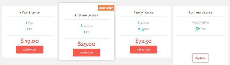 AllMyTube Pricing Plan