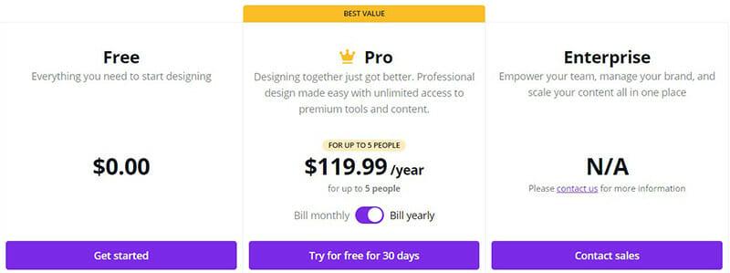 Canva Pricing Plan