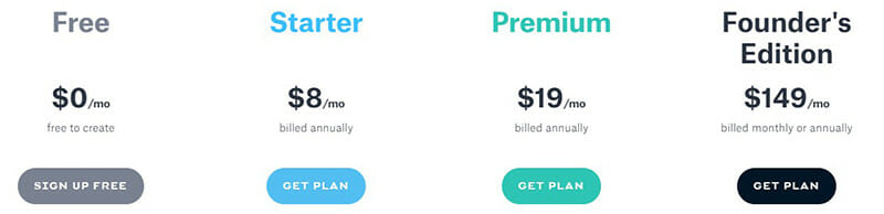 Slidebean Pricing Plan